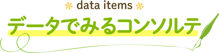各種・データ